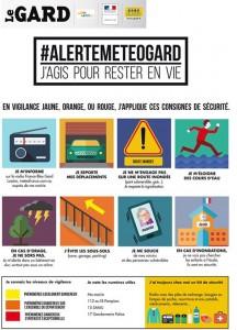 Alerte_Météo_Gard
